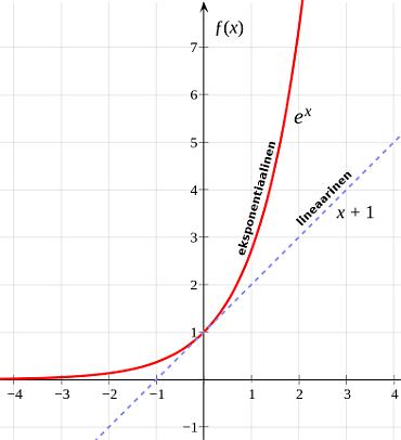 exp_curve